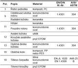 Obehové čerpadlo Grundfos ALPHA2 20-60 N 150