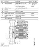 Obehové čerpadlo Grundfos UP 20 - 07 N 150